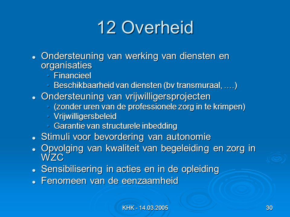 KHK - 14.03.200530 12 Overheid Ondersteuning van werking van diensten en organisaties Ondersteuning van werking van diensten en organisaties FinancieelFinancieel Beschikbaarheid van diensten (bv transmuraal, ….)Beschikbaarheid van diensten (bv transmuraal, ….) Ondersteuning van vrijwilligersprojecten Ondersteuning van vrijwilligersprojecten (zonder uren van de professionele zorg in te krimpen)(zonder uren van de professionele zorg in te krimpen) VrijwilligersbeleidVrijwilligersbeleid Garantie van structurele inbeddingGarantie van structurele inbedding Stimuli voor bevordering van autonomie Stimuli voor bevordering van autonomie Opvolging van kwaliteit van begeleiding en zorg in WZC Opvolging van kwaliteit van begeleiding en zorg in WZC Sensibilisering in acties en in de opleiding Sensibilisering in acties en in de opleiding Fenomeen van de eenzaamheid Fenomeen van de eenzaamheid