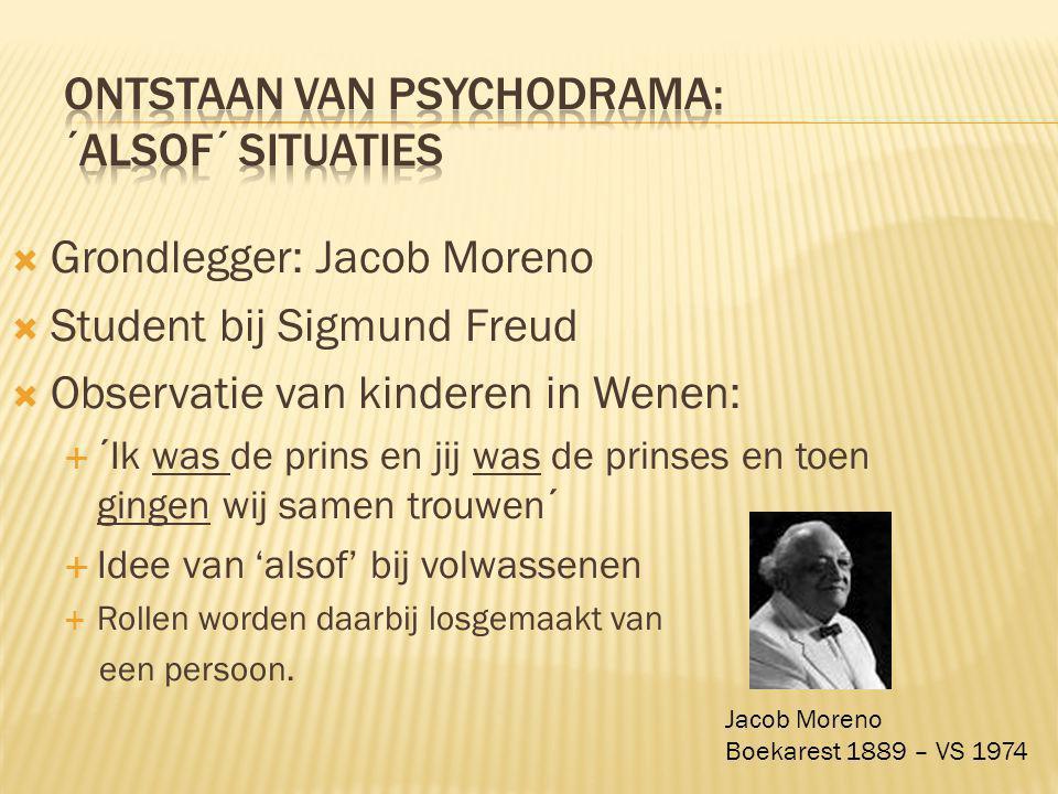  Grondlegger: Jacob Moreno  Student bij Sigmund Freud  Observatie van kinderen in Wenen:  ´Ik was de prins en jij was de prinses en toen gingen wij samen trouwen´  Idee van 'alsof' bij volwassenen  Rollen worden daarbij losgemaakt van een persoon.