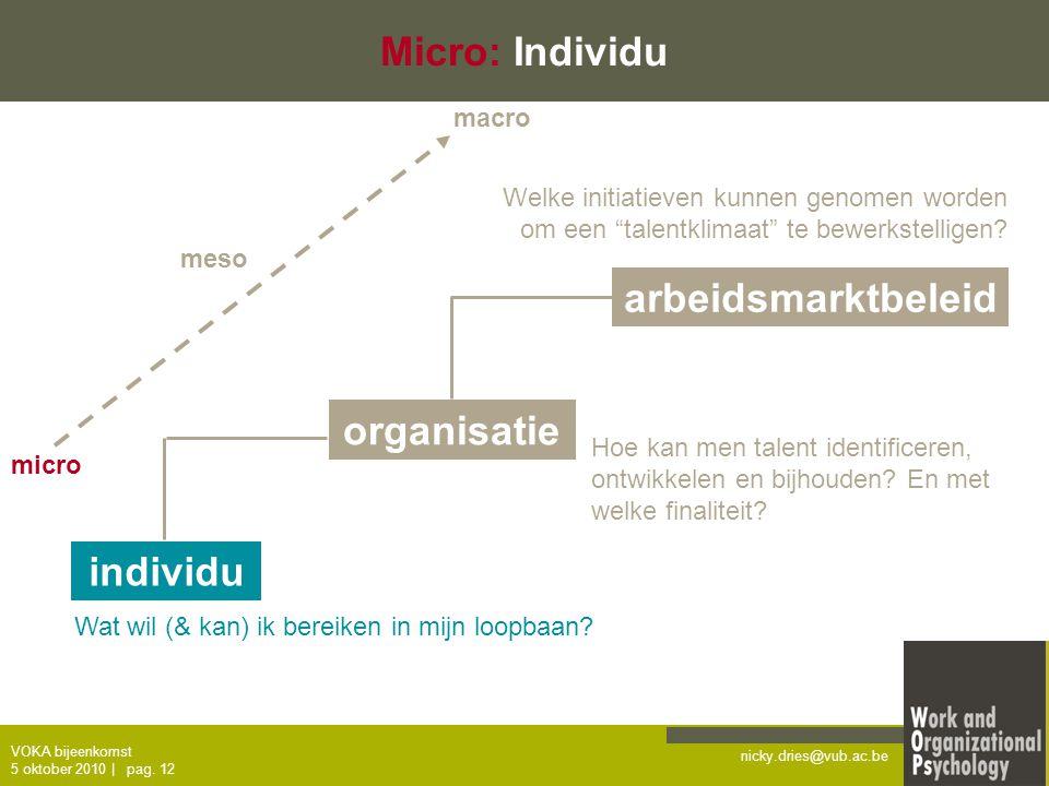 nicky.dries@vub.ac.be VOKA bijeenkomst 5 oktober 2010   pag. 12 Micro: Individu individu organisatie arbeidsmarktbeleid Wat wil (& kan) ik bereiken in