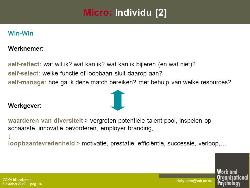 nicky.dries@vub.ac.be VOKA bijeenkomst 5 oktober 2010   pag. 14 Micro: Individu [2] Win-Win Werknemer: self-reflect: wat wil ik? wat kan ik? wat kan i