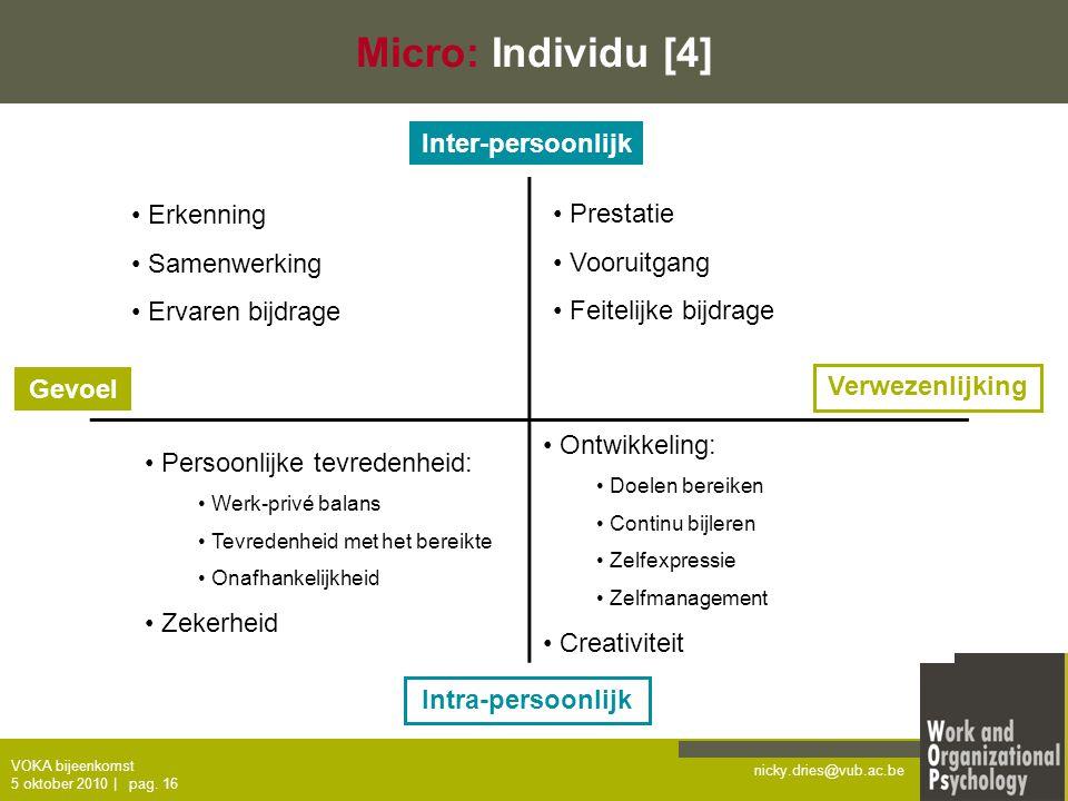 nicky.dries@vub.ac.be VOKA bijeenkomst 5 oktober 2010   pag. 16 Micro: Individu [4] Inter-persoonlijk Intra-persoonlijk Gevoel Verwezenlijking Prestat