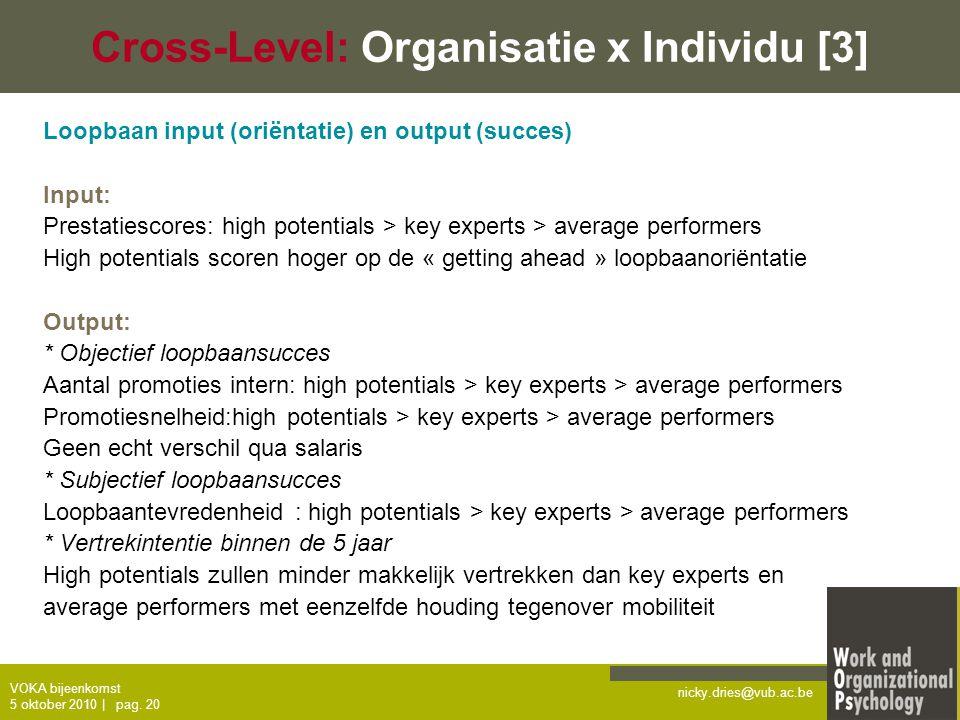 nicky.dries@vub.ac.be VOKA bijeenkomst 5 oktober 2010   pag. 20 Cross-Level: Organisatie x Individu [3] Loopbaan input (oriëntatie) en output (succes)