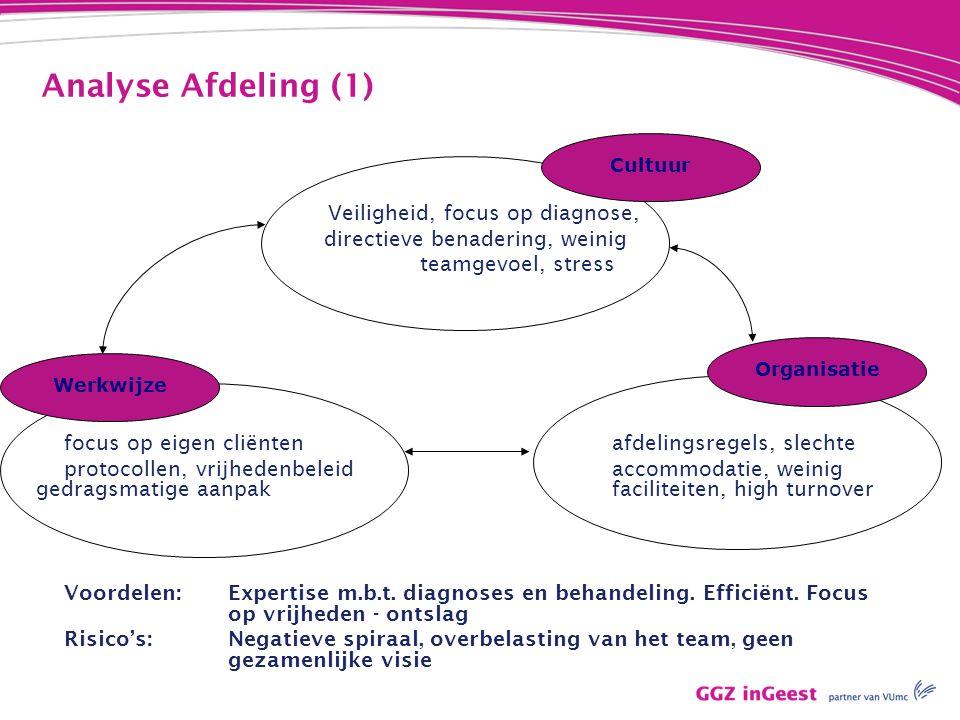 Analyse Afdeling (1) Veiligheid, focus op diagnose, directieve benadering, weinig teamgevoel, stress focus op eigen cliëntenafdelingsregels, slechte p