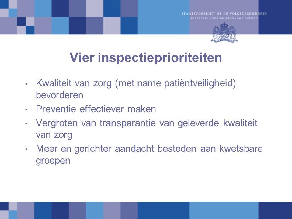 Vier inspectieprioriteiten Kwaliteit van zorg (met name patiëntveiligheid) bevorderen Preventie effectiever maken Vergroten van transparantie van gele
