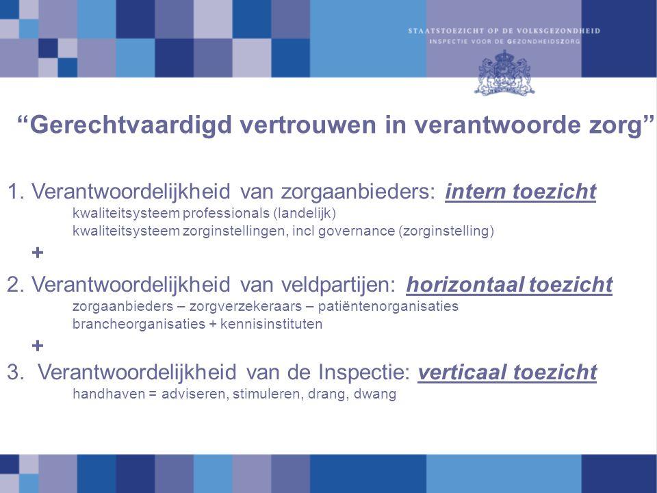 2.Verantwoordelijkheid van veldpartijen: horizontaal toezicht zorgaanbieders – zorgverzekeraars – patiëntenorganisaties brancheorganisaties + kennisin