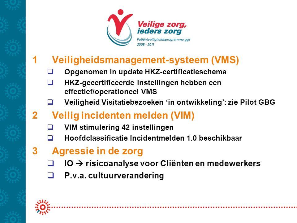 1Veiligheidsmanagement-systeem (VMS)  Opgenomen in update HKZ-certificatieschema  HKZ-gecertificeerde instellingen hebben een effectief/operationeel