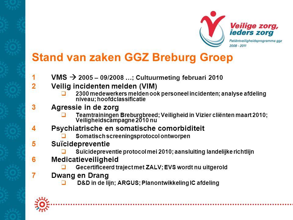 Stand van zaken GGZ Breburg Groep 1VMS  2005 – 09/2008 …; Cultuurmeting februari 2010 2Veilig incidenten melden (VIM)  2300 medewerkers melden ook p