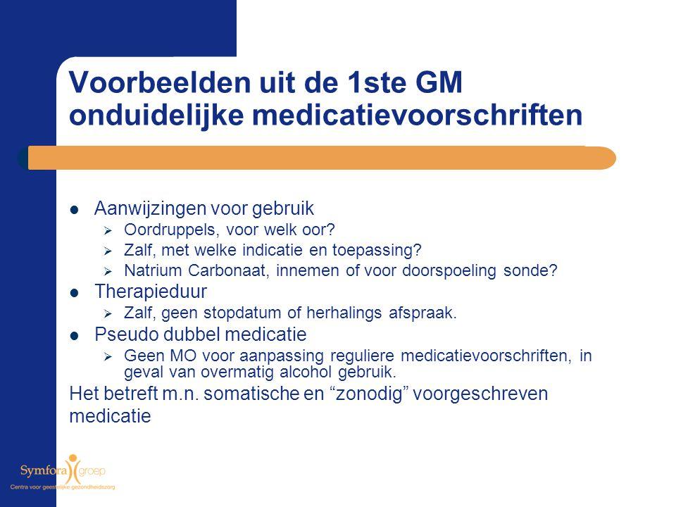 Voorbeelden uit de 1ste GM onduidelijke medicatievoorschriften Aanwijzingen voor gebruik  Oordruppels, voor welk oor?  Zalf, met welke indicatie en