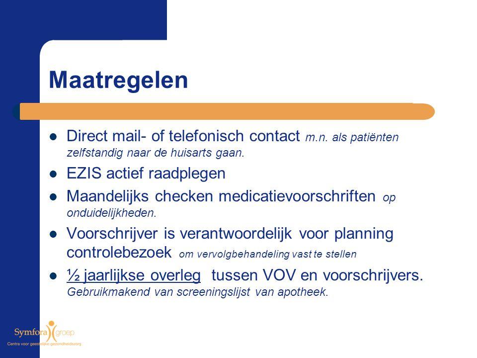 Maatregelen Direct mail- of telefonisch contact m.n. als patiënten zelfstandig naar de huisarts gaan. EZIS actief raadplegen Maandelijks checken medic