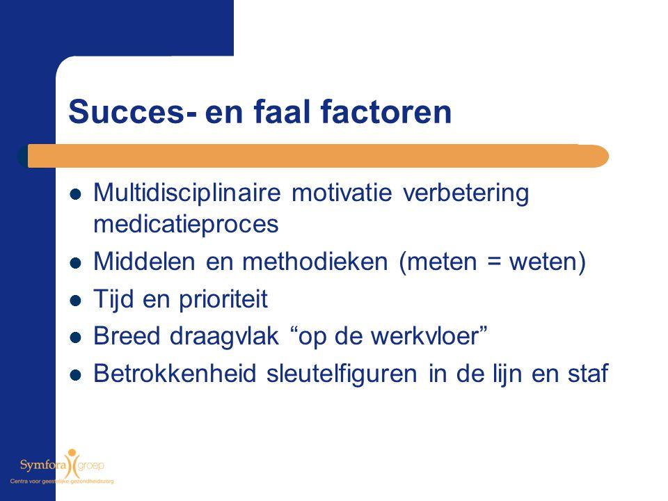 Succes- en faal factoren Multidisciplinaire motivatie verbetering medicatieproces Middelen en methodieken (meten = weten) Tijd en prioriteit Breed dra
