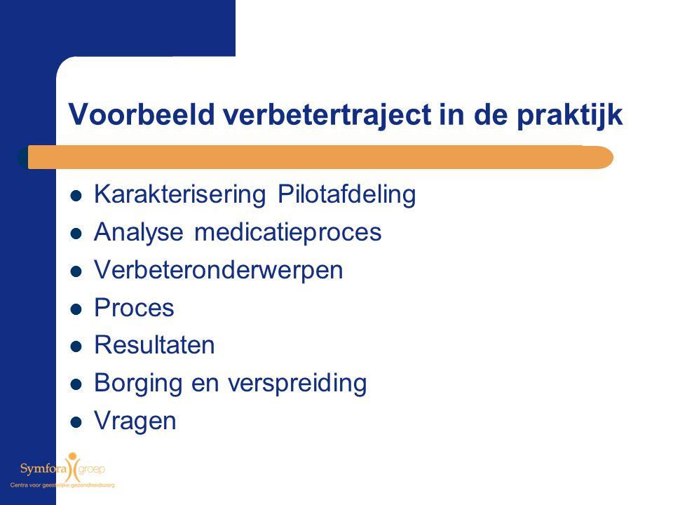 Voorbeeld verbetertraject in de praktijk Karakterisering Pilotafdeling Analyse medicatieproces Verbeteronderwerpen Proces Resultaten Borging en verspr