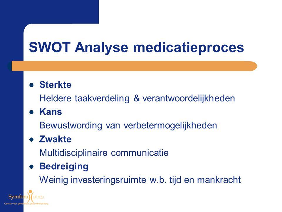SWOT Analyse medicatieproces Sterkte Heldere taakverdeling & verantwoordelijkheden Kans Bewustwording van verbetermogelijkheden Zwakte Multidisciplina