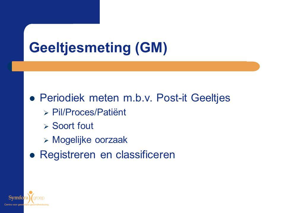Geeltjesmeting (GM) Periodiek meten m.b.v. Post-it Geeltjes  Pil/Proces/Patiënt  Soort fout  Mogelijke oorzaak Registreren en classificeren