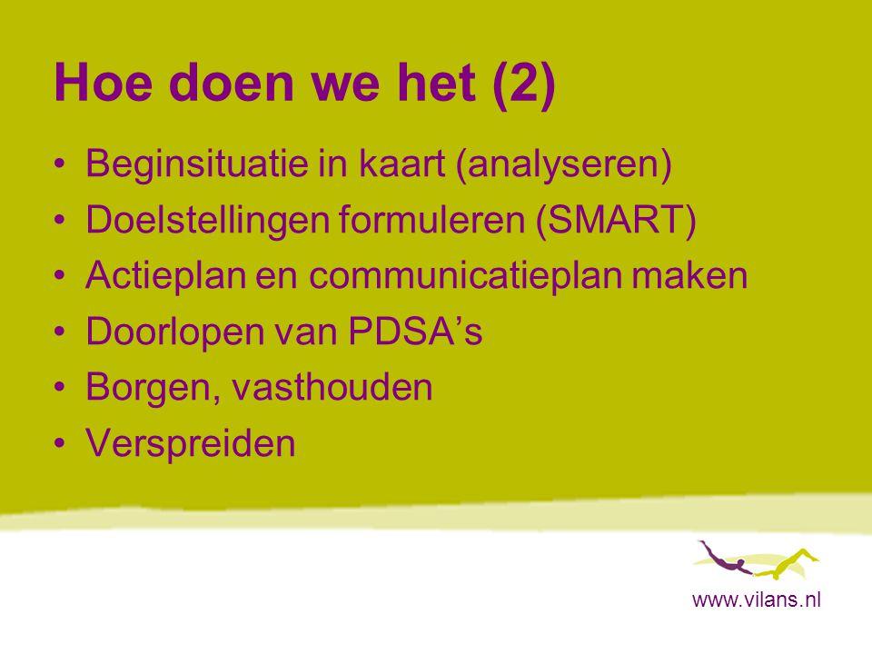 www.vilans.nl Hoe doen we het (2) Beginsituatie in kaart (analyseren) Doelstellingen formuleren (SMART) Actieplan en communicatieplan maken Doorlopen