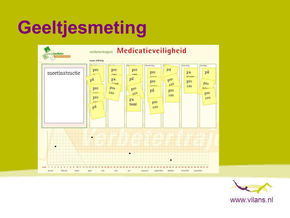 www.vilans.nl Geeltjesmeting meetinstructie pro ces pil pa tient pro ces pro cess pil pro cess pro ces pro cess pro ces pil pa tient pro ces pa tient