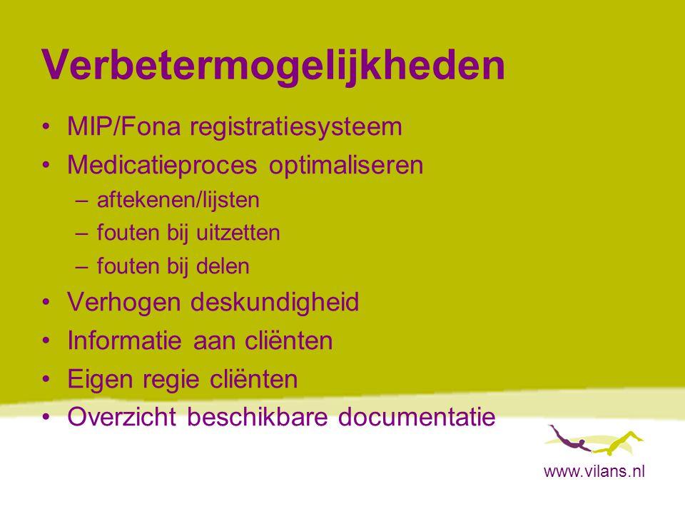 www.vilans.nl Verbetermogelijkheden MIP/Fona registratiesysteem Medicatieproces optimaliseren –aftekenen/lijsten –fouten bij uitzetten –fouten bij del