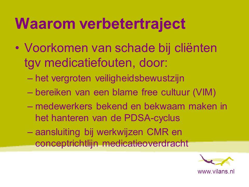 www.vilans.nl Waarom verbetertraject Voorkomen van schade bij cliënten tgv medicatiefouten, door: –het vergroten veiligheidsbewustzijn –bereiken van e