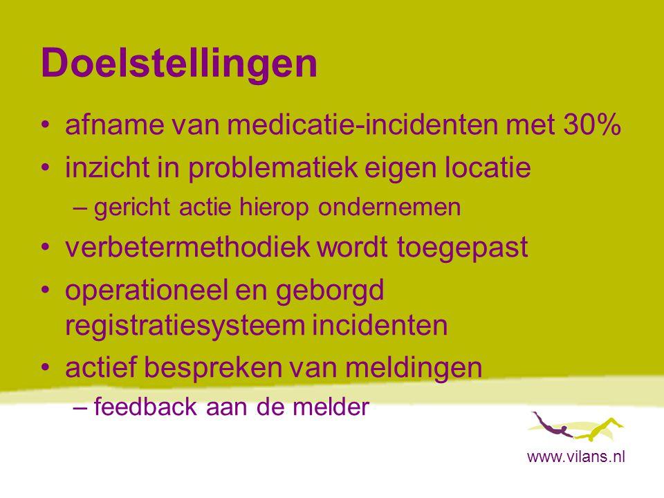www.vilans.nl Doelstellingen afname van medicatie-incidenten met 30% inzicht in problematiek eigen locatie –gericht actiehierop ondernemen verbetermet