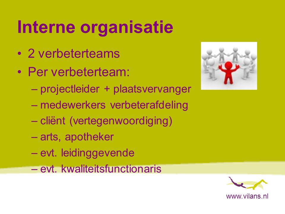 www.vilans.nl Interne organisatie 2 verbeterteams Per verbeterteam: –projectleider + plaatsvervanger –medewerkers verbeterafdeling –cliënt (vertegenwo
