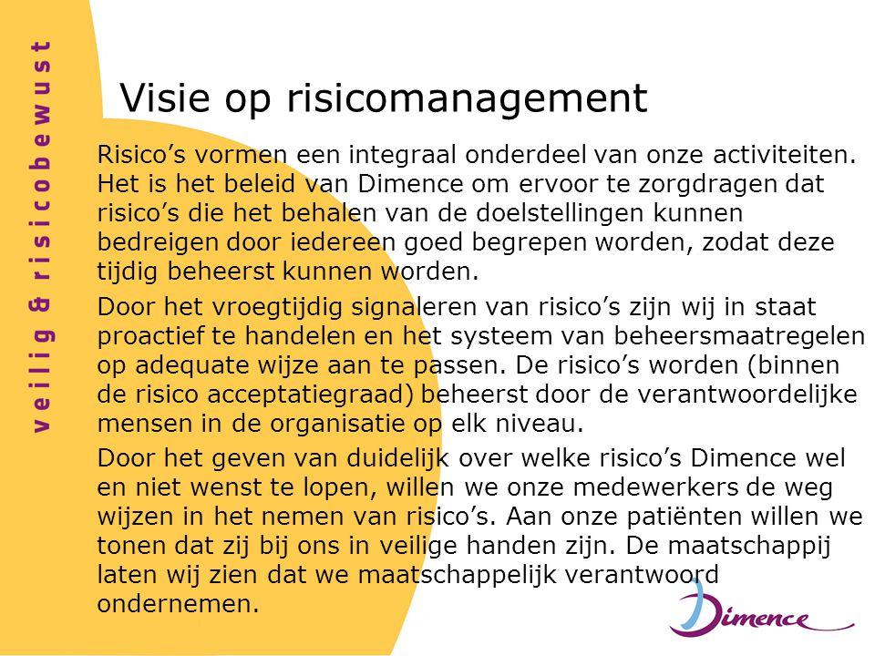 Risico's vormen een integraal onderdeel van onze activiteiten. Het is het beleid van Dimence om ervoor te zorgdragen dat risico's die het behalen van