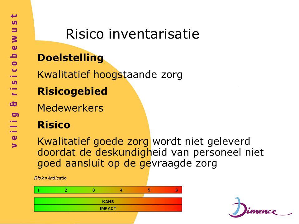 Risico inventarisatie Doelstelling Kwalitatief hoogstaande zorg Risicogebied Medewerkers Risico Kwalitatief goede zorg wordt niet geleverd doordat de
