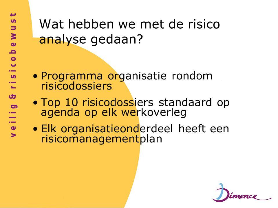 Wat hebben we met de risico analyse gedaan? Programma organisatie rondom risicodossiers Top 10 risicodossiers standaard op agenda op elk werkoverleg E