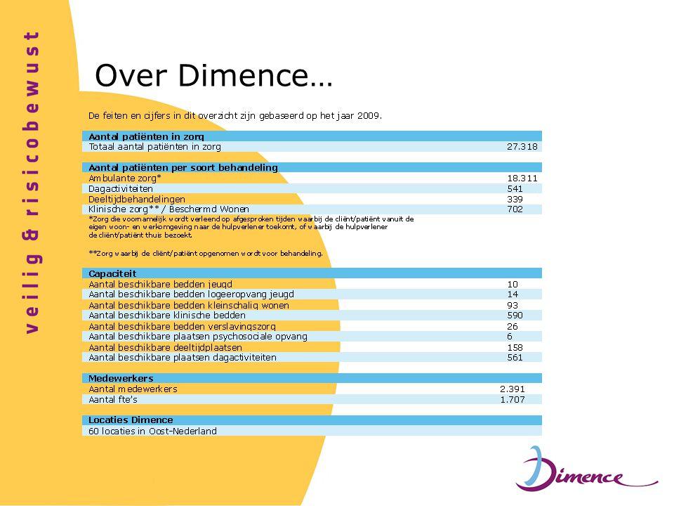 Over Dimence…