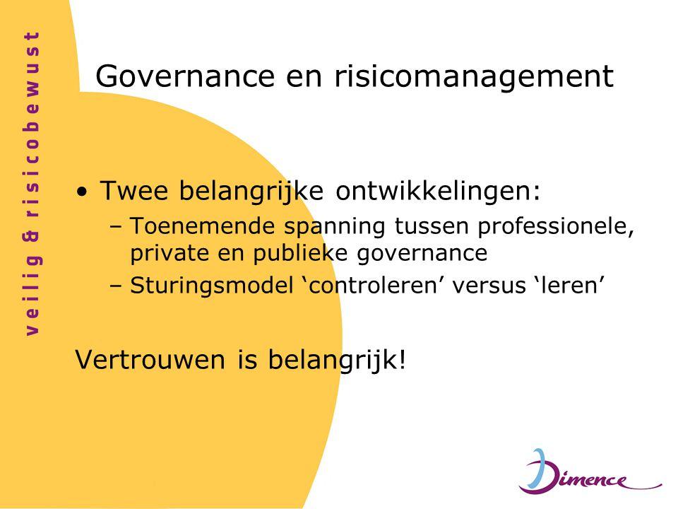 Governance en risicomanagement Twee belangrijke ontwikkelingen: –Toenemende spanning tussen professionele, private en publieke governance –Sturingsmod