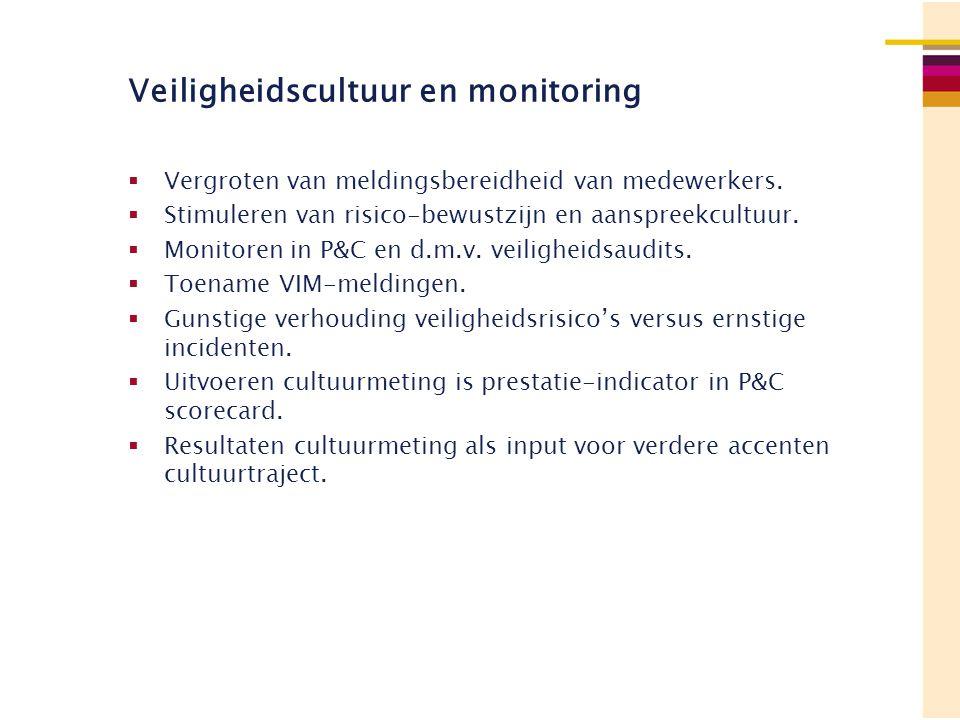 Veiligheidscultuur en monitoring  Vergroten van meldingsbereidheid van medewerkers.  Stimuleren van risico-bewustzijn en aanspreekcultuur.  Monitor