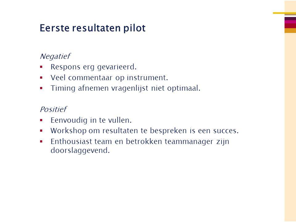 Eerste resultaten pilot Negatief  Respons erg gevarieerd.  Veel commentaar op instrument.  Timing afnemen vragenlijst niet optimaal. Positief  Een