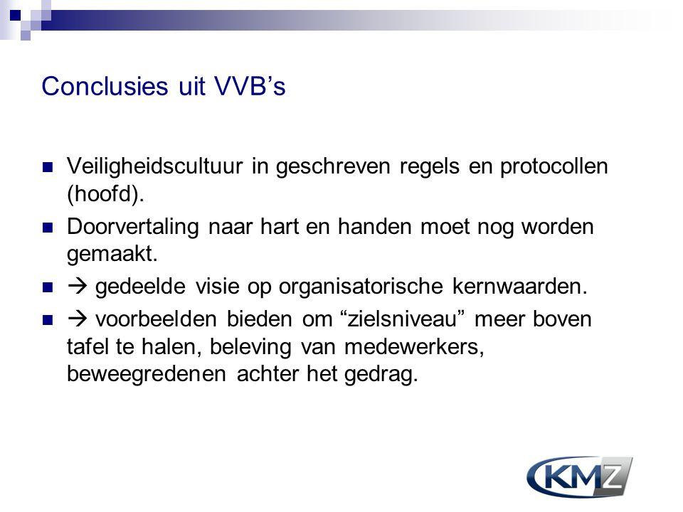 Conclusies uit VVB's Veiligheidscultuur in geschreven regels en protocollen (hoofd). Doorvertaling naar hart en handen moet nog worden gemaakt.  gede