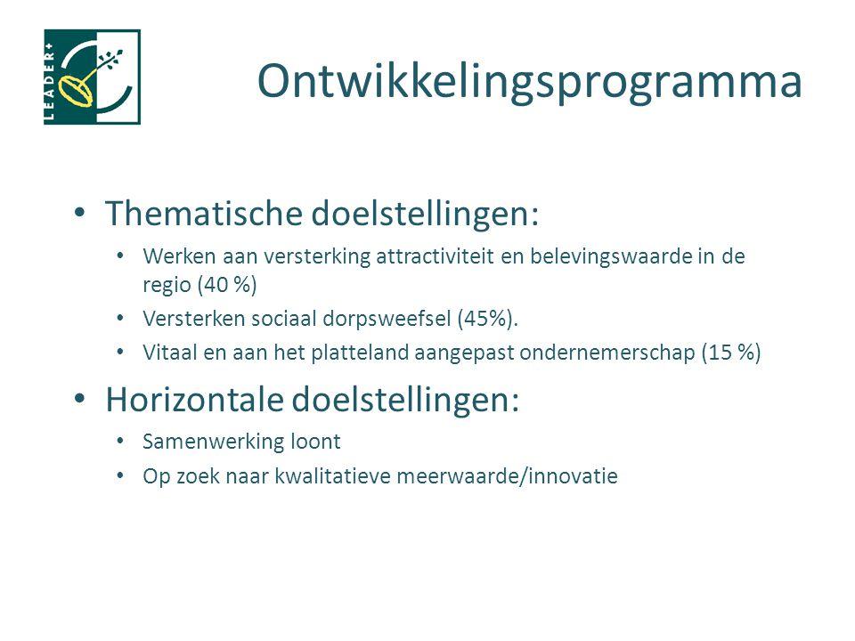 Ontwikkelingsprogramma Thematische doelstellingen: Werken aan versterking attractiviteit en belevingswaarde in de regio (40 %) Versterken sociaal dorpsweefsel (45%).