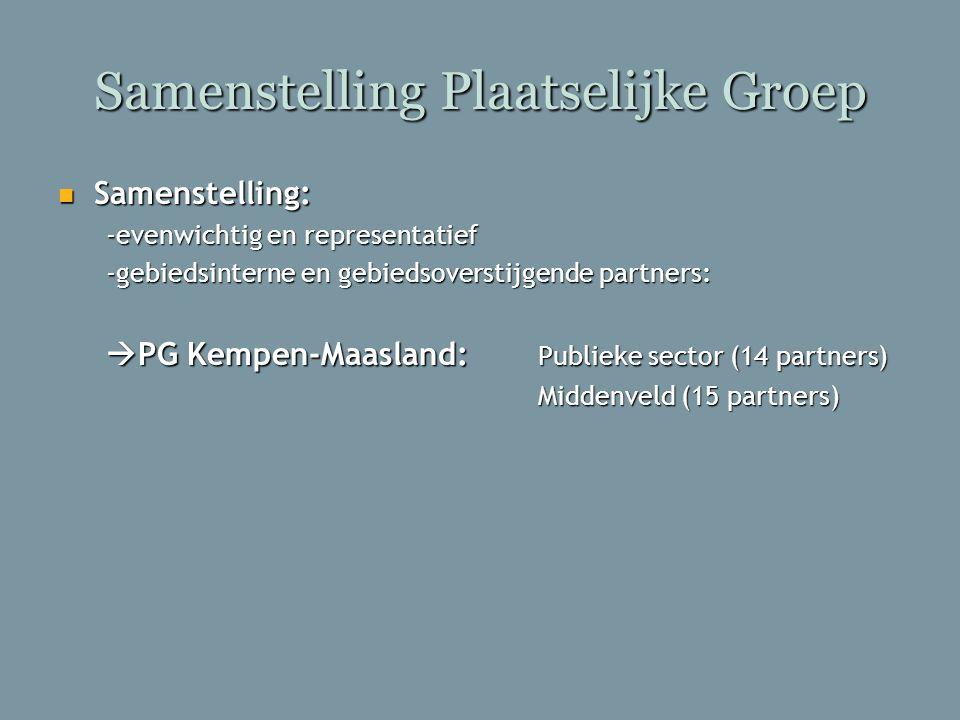 Samenstelling Plaatselijke Groep Samenstelling: Samenstelling: -evenwichtig en representatief -gebiedsinterne en gebiedsoverstijgende partners:  PG K