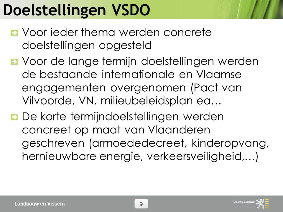 Landbouw en Visserij 9 Doelstellingen VSDO Voor ieder thema werden concrete doelstellingen opgesteld Voor de lange termijn doelstellingen werden de bestaande internationale en Vlaamse engagementen overgenomen (Pact van Vilvoorde, VN, milieubeleidsplan ea… De korte termijndoelstellingen werden concreet op maat van Vlaanderen geschreven (armoededecreet, kinderopvang, hernieuwbare energie, verkeersveiligheid,…)