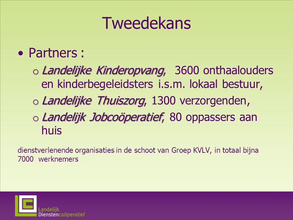 Tweedekans Partners : o Landelijke Kinderopvang o Landelijke Kinderopvang, 3600 onthaalouders en kinderbegeleidsters i.s.m.