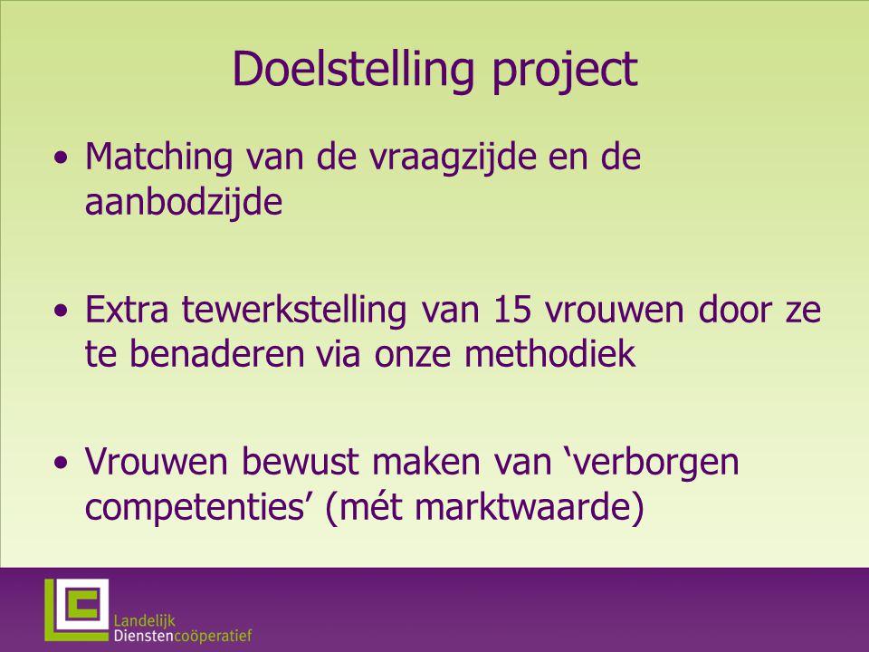 Doelstelling project Matching van de vraagzijde en de aanbodzijde Extra tewerkstelling van 15 vrouwen door ze te benaderen via onze methodiek Vrouwen bewust maken van 'verborgen competenties' (mét marktwaarde)