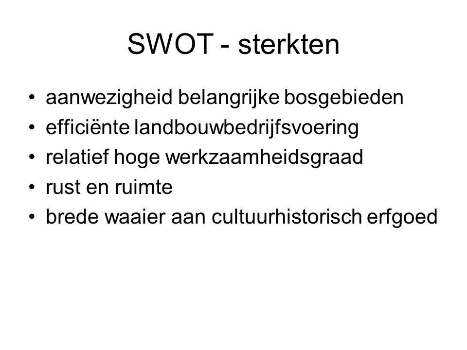 SWOT - sterkten aanwezigheid belangrijke bosgebieden efficiënte landbouwbedrijfsvoering relatief hoge werkzaamheidsgraad rust en ruimte brede waaier a