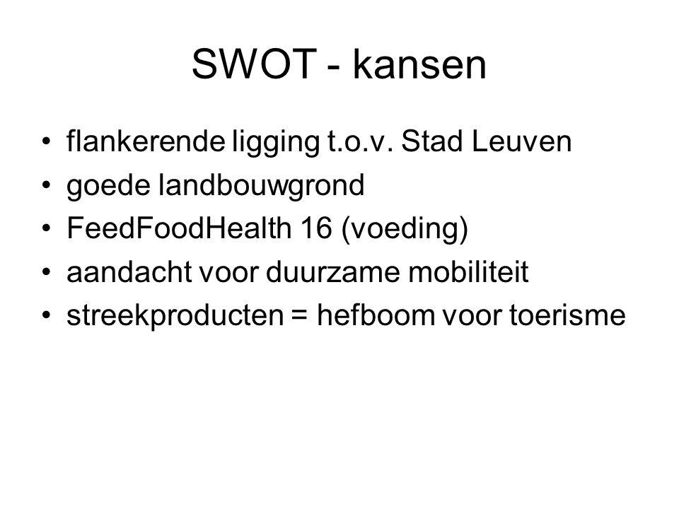 SWOT - kansen flankerende ligging t.o.v. Stad Leuven goede landbouwgrond FeedFoodHealth 16 (voeding) aandacht voor duurzame mobiliteit streekproducten