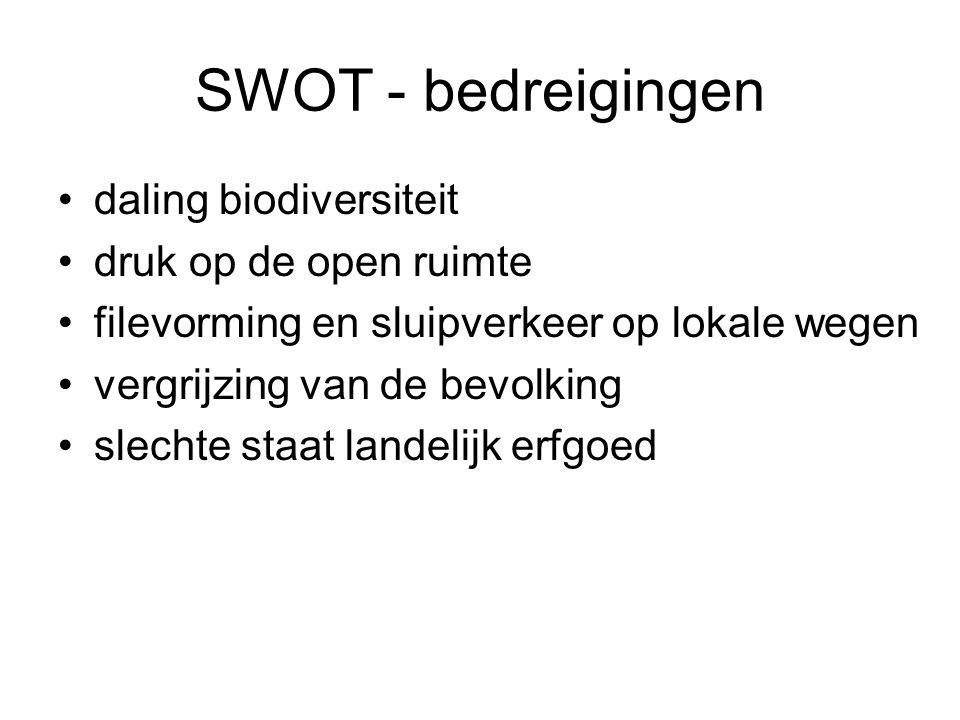 SWOT - bedreigingen daling biodiversiteit druk op de open ruimte filevorming en sluipverkeer op lokale wegen vergrijzing van de bevolking slechte staa