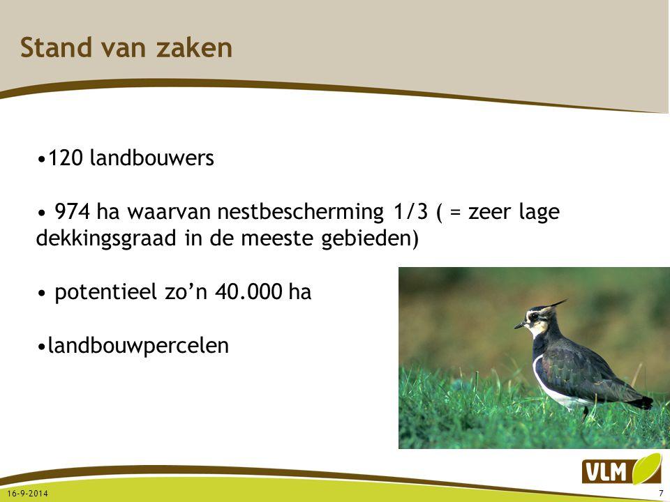 Stand van zaken 16-9-20147 120 landbouwers 974 ha waarvan nestbescherming 1/3 ( = zeer lage dekkingsgraad in de meeste gebieden) potentieel zo'n 40.00