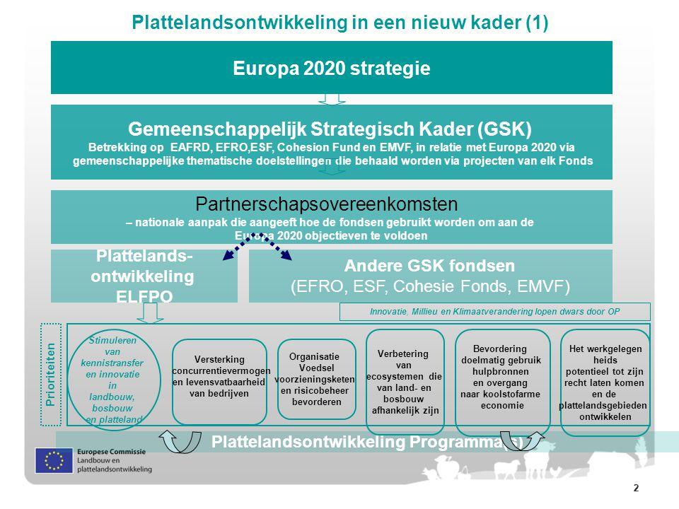 22 Plattelandsontwikkeling in een nieuw kader (1) Gemeenschappelijk Strategisch Kader (GSK) Betrekking op EAFRD, EFRO,ESF, Cohesion Fund en EMVF, in relatie met Europa 2020 via gemeenschappelijke thematische doelstellingen die behaald worden via projecten van elk Fonds Partnerschapsovereenkomsten – nationale aanpak die aangeeft hoe de fondsen gebruikt worden om aan de Europa 2020 objectieven te voldoen Plattelands- ontwikkeling ELFPO Andere GSK fondsen (EFRO, ESF, Cohesie Fonds, EMVF) Plattelandsontwikkeling Programma(s) Europa 2020 strategie Het werkgelegen heids potentieel tot zijn recht laten komen en de plattelandsgebieden ontwikkelen Versterking concurrentievermogen en levensvatbaarheid van bedrijven Organisatie Voedsel voorzieningsketen en risicobeheer bevorderen Verbetering van ecosystemen die van land- en bosbouw afhankelijk zijn Bevordering doelmatig gebruik hulpbronnen en overgang naar koolstofarme economie Stimuleren van kennistransfer en innovatie in landbouw, bosbouw en platteland Prioriteiten Innovatie, Millieu en Klimaatverandering lopen dwars door OP