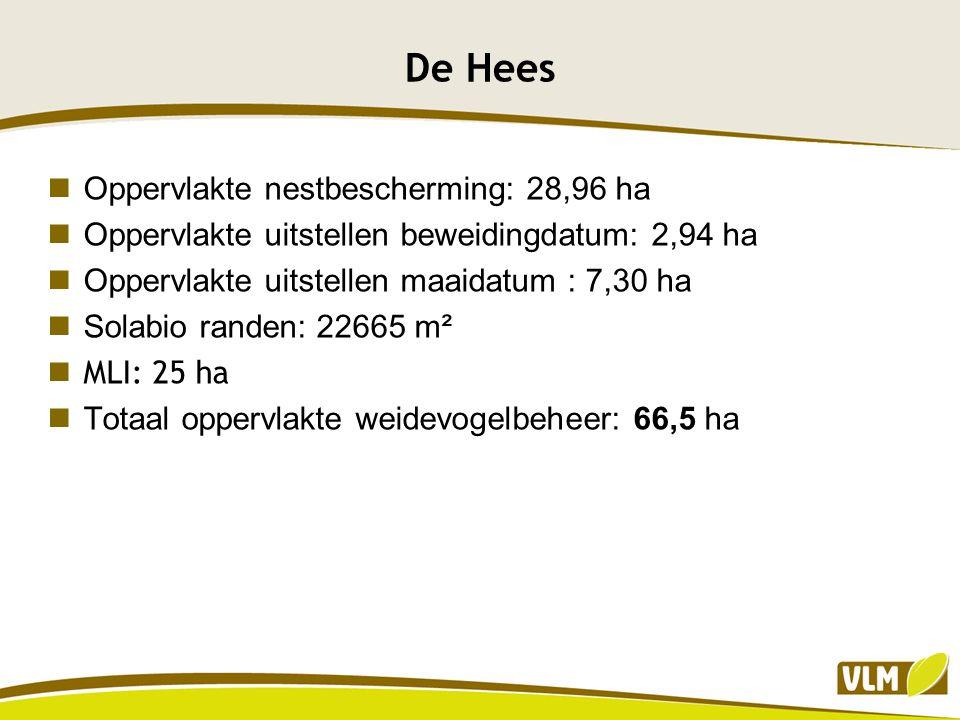Oppervlakte nestbescherming: 28,96 ha Oppervlakte uitstellen beweidingdatum: 2,94 ha Oppervlakte uitstellen maaidatum : 7,30 ha Solabio randen: 22665