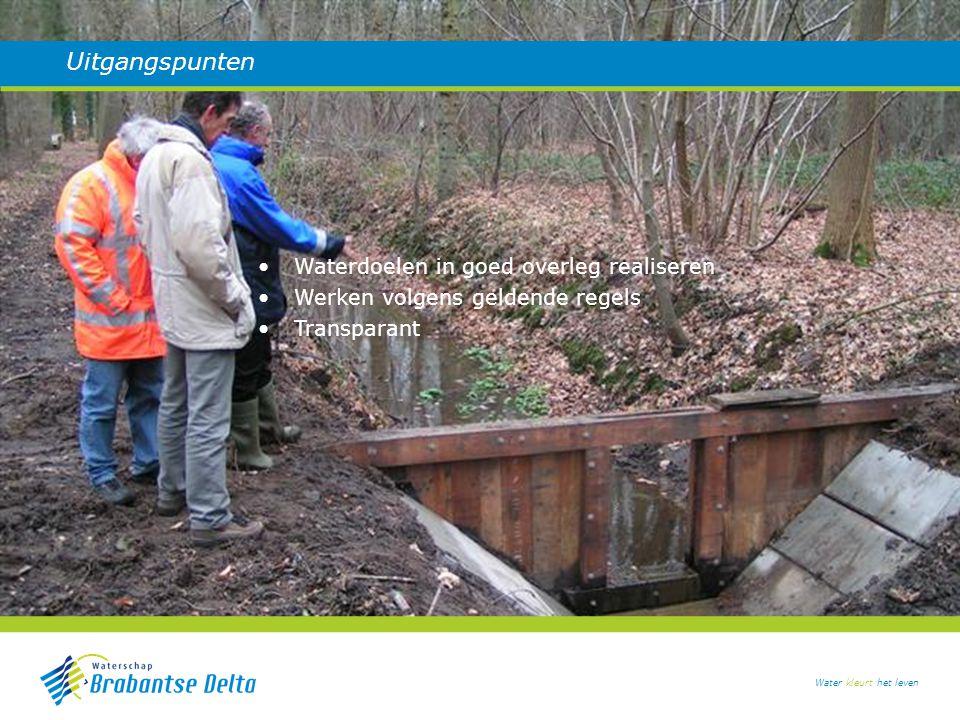 Water kleurt het leven Uitgangspunten Waterdoelen in goed overleg realiseren Werken volgens geldende regels Transparant