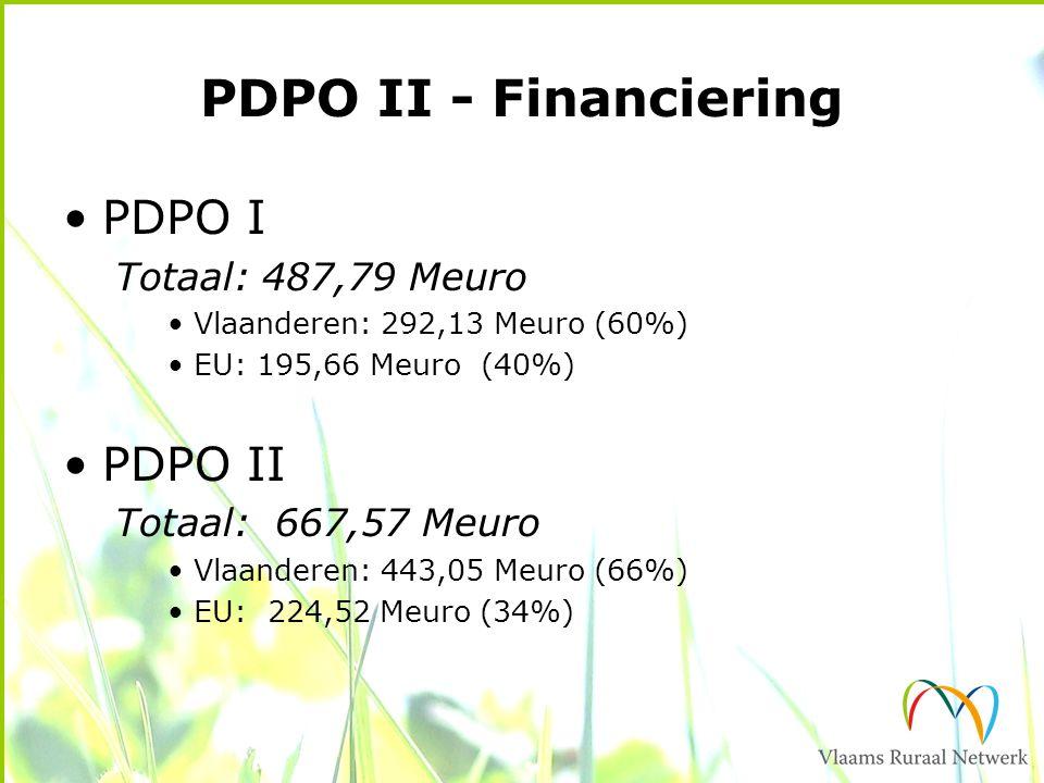 PDPO II - Financiering PDPO I Totaal: 487,79 Meuro Vlaanderen: 292,13 Meuro (60%) EU: 195,66 Meuro (40%) PDPO II Totaal: 667,57 Meuro Vlaanderen: 443,