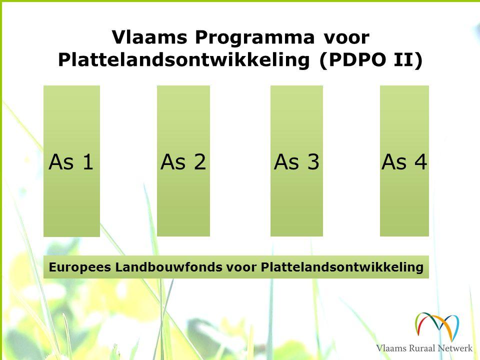 Vlaams Programma voor Plattelandsontwikkeling (PDPO II) As 1 As 2As 3As 4 Europees Landbouwfonds voor Plattelandsontwikkeling