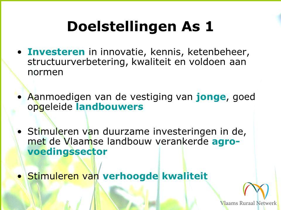 Doelstellingen As 1 Investeren in innovatie, kennis, ketenbeheer, structuurverbetering, kwaliteit en voldoen aan normen Aanmoedigen van de vestiging van jonge, goed opgeleide landbouwers Stimuleren van duurzame investeringen in de, met de Vlaamse landbouw verankerde agro- voedingssector Stimuleren van verhoogde kwaliteit