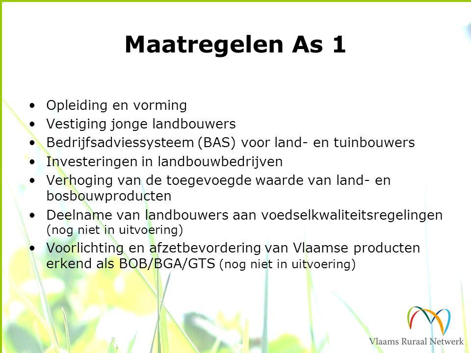 Maatregelen As 1 Opleiding en vorming Vestiging jonge landbouwers Bedrijfsadviessysteem (BAS) voor land- en tuinbouwers Investeringen in landbouwbedrijven Verhoging van de toegevoegde waarde van land- en bosbouwproducten Deelname van landbouwers aan voedselkwaliteitsregelingen (nog niet in uitvoering) Voorlichting en afzetbevordering van Vlaamse producten erkend als BOB/BGA/GTS (nog niet in uitvoering)