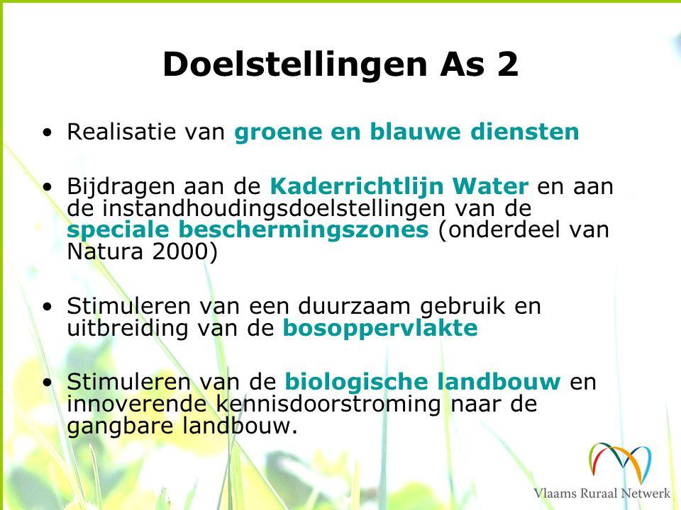 Doelstellingen As 2 Realisatie van groene en blauwe diensten Bijdragen aan de Kaderrichtlijn Water en aan de instandhoudingsdoelstellingen van de speciale beschermingszones (onderdeel van Natura 2000) Stimuleren van een duurzaam gebruik en uitbreiding van de bosoppervlakte Stimuleren van de biologische landbouw en innoverende kennisdoorstroming naar de gangbare landbouw.