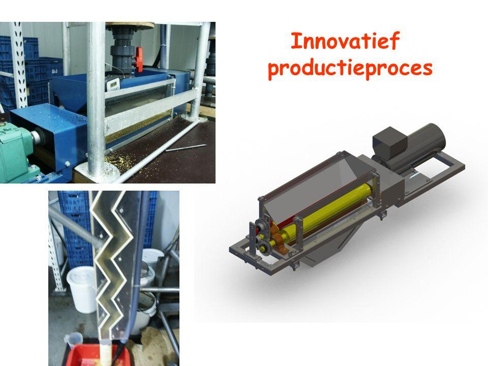 Innovatief productieproces