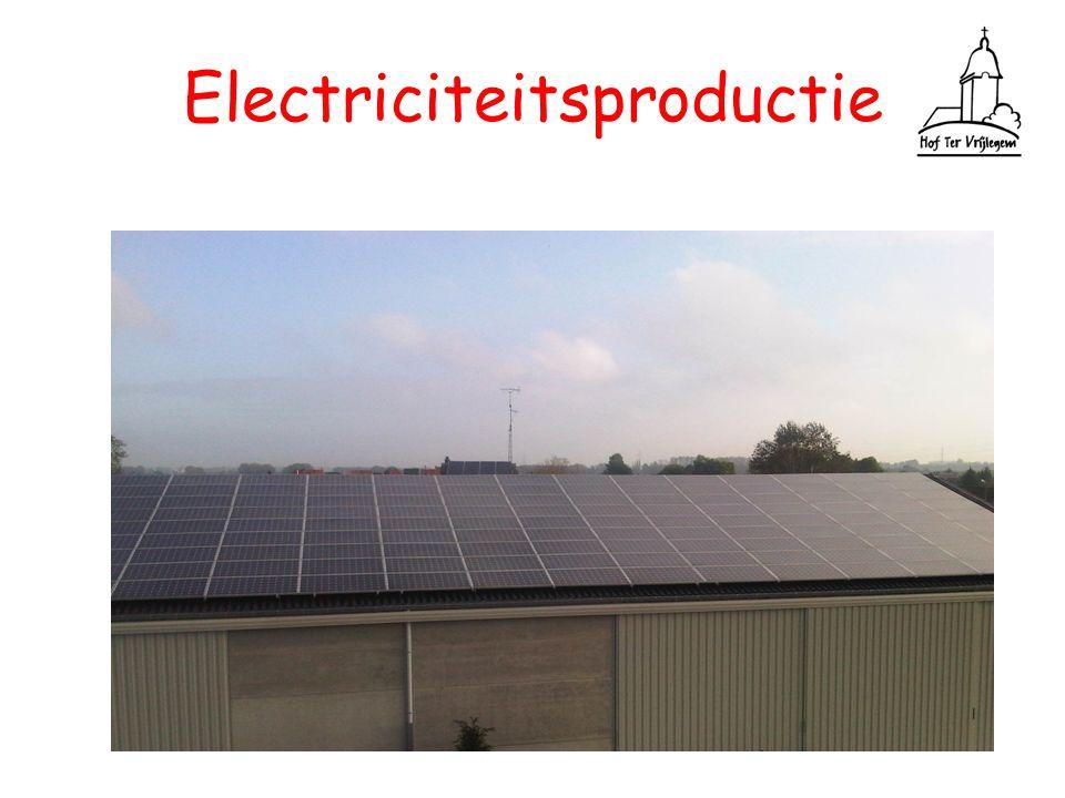 Electriciteitsproductie